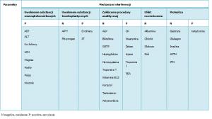 tabela-hemoliza