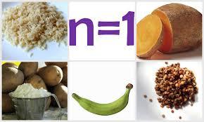 Diet no.1- efekty - gdzie kupić - sklep